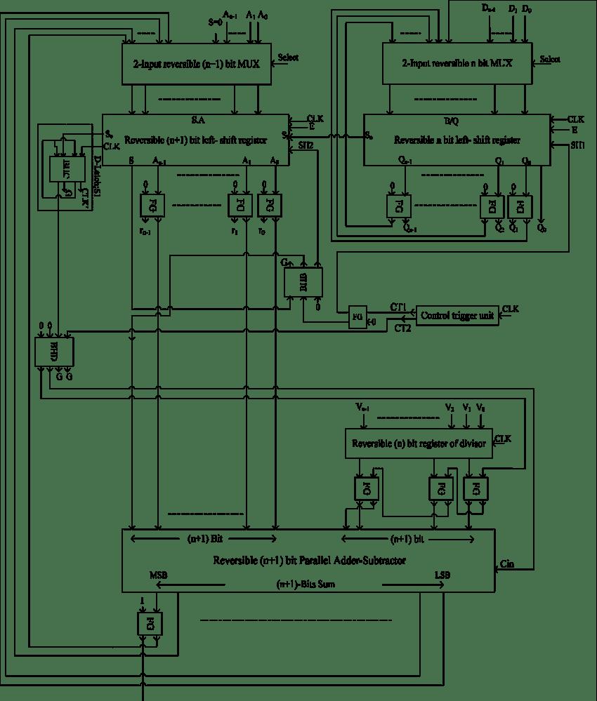 medium resolution of our proposed reversible n bit divider circuit