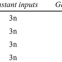 2: VHDL Behavioral Verification of 2-Bit Comparator