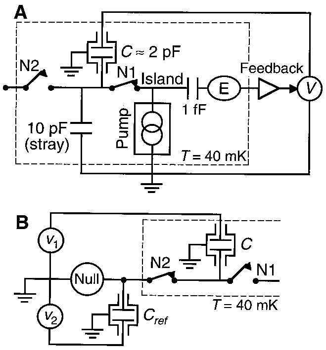 Schematic diagram of the SET capacitance standard. (A