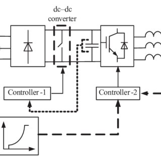 Wind turbine generator with a diode-based rectifier as the