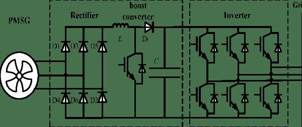 [31+] Inverter Generator Schematic Diagram