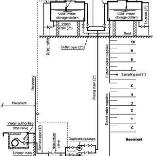 Army Network Diagram Army Network Architecture Wiring