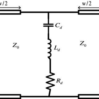 (PDF) Effects of Contact Roughness and Trapped Free Space