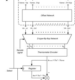 block diagram of the sdladc  [ 850 x 1243 Pixel ]
