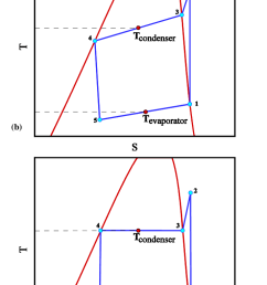the t s diagram of a theoretical heat pump cycle for a zeotropic mixture [ 715 x 1154 Pixel ]