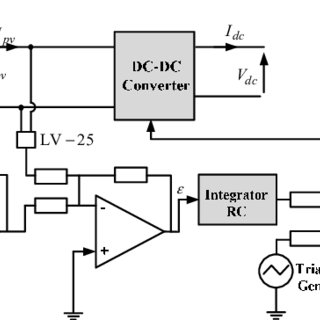(PDF) Analog MPPT controller circuit used in photovoltaic