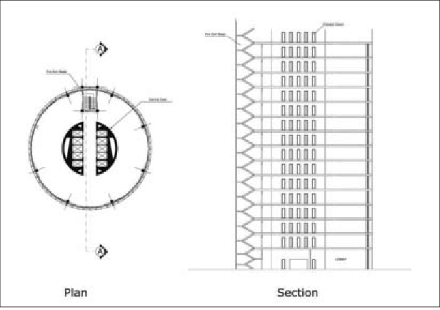 b: An ideal plan of core high-rise systems (Source Authors