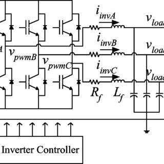 (PDF) A Three-Phase Four-Wire Inverter Control Technique