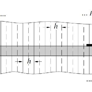 (PDF) Analysis of Two Dimensional Graphene-Based
