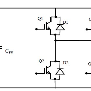 (PDF) PV Inverters and Modulation Strategies: A Review and
