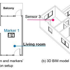 (PDF) Live data visualization of IoT sensors using