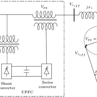 (PDF) Enhancing power system transient stability using