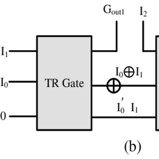 Proposed QCA layout of 8 bit universal shift register