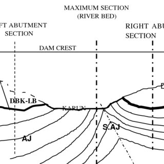 (PDF) Conventional and Advanced Numerical Methods of Rock