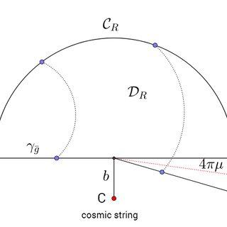 (PDF) Light Deflection by a Quantum Improved Kerr Black