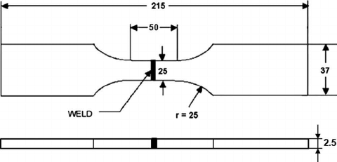 Geometry and dimensions of the tensile test specimens used
