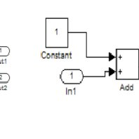 PI controller structure with anti-windup correction term