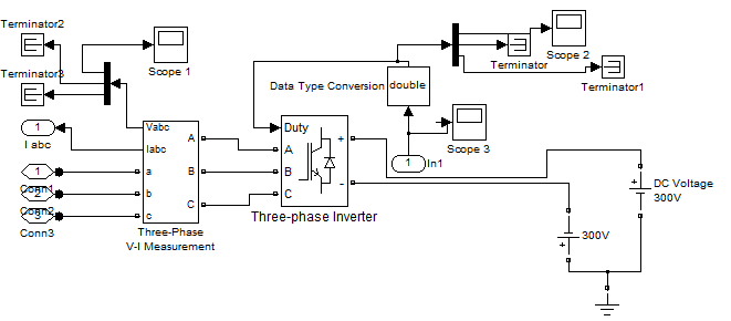 The Simulink Model of Ideal inverter.