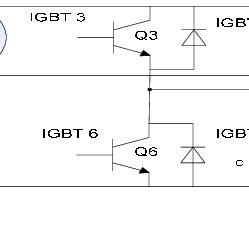 Single Phase Full Wave Fully Controlled Rectifier Fed dc