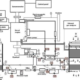 (PDF) Experimental Performance of an R134a Automobile Heat