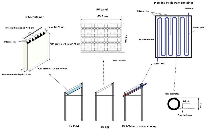 thermal efficiency pv diagram