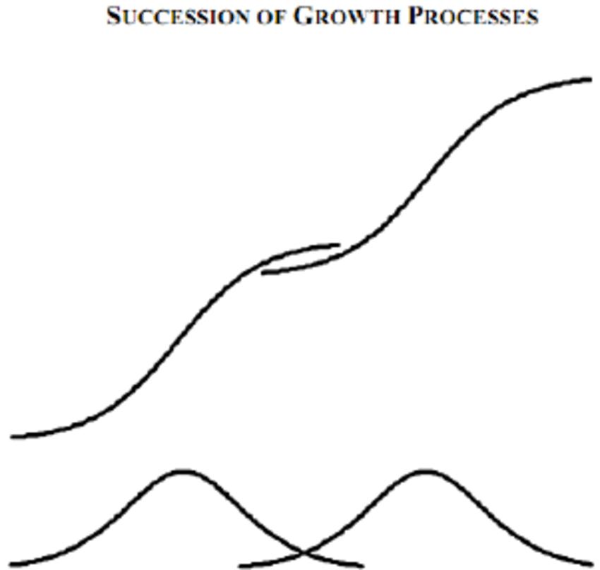 Schematic Diagram Definition