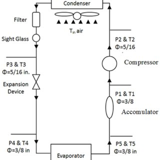 A schematic diagram for the refrigerant side of the