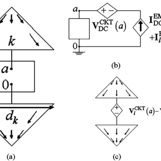 Microwave amplifier. (a) The dimensions of the structure
