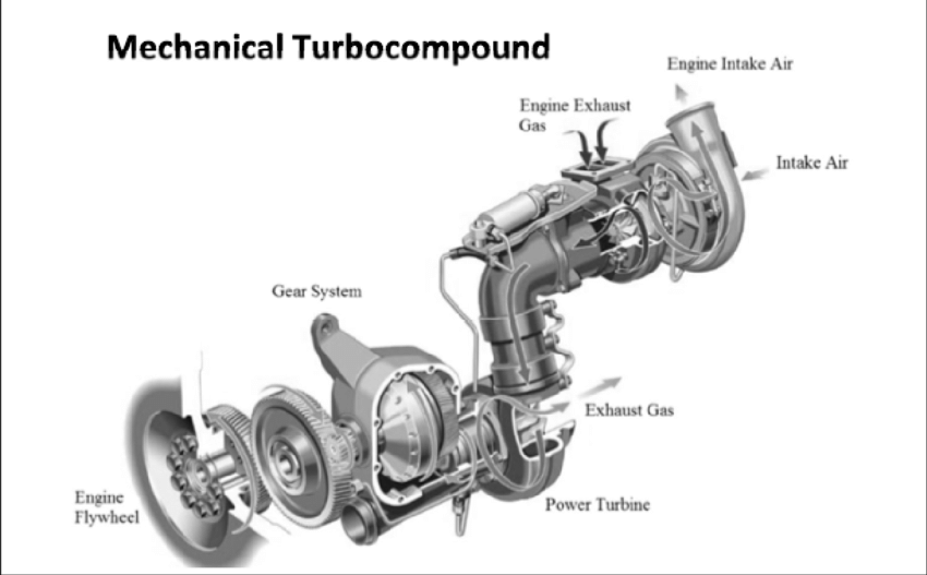 A Typical Layout of Mechanical Turbo-Compounding, Sendyka