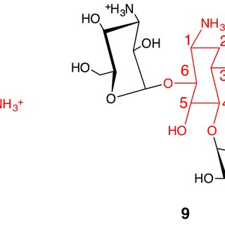   Recycled polyphosphates as substitute to phosphorus