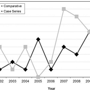 (PDF) Does PRP enhance bone integration with grafts, graft