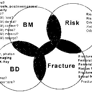 (PDF) Identifying Bone-Mass-Related Risk Factors for