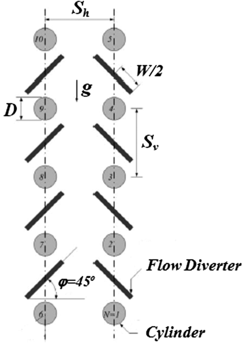 small resolution of schematic representation of the problem