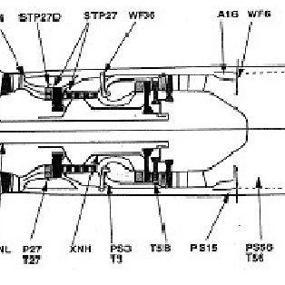 Schematic of turbofan engine model with labeled sensors