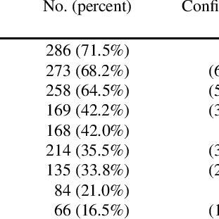 (PDF) Patient manual handling risk assessment among