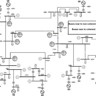 Simplified model of the IEEE 34-bus test system