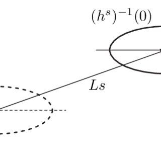 (PDF) Dynamic Virtual Holonomic Constraints for