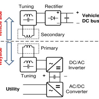 (PDF) Parallel Compensation in Wireless Power Transfer