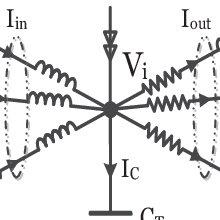 Control block diagram of a VSC-HVDC link interconnecting