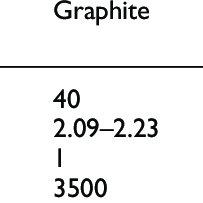Schematic diagram of developed minimum quantity solid