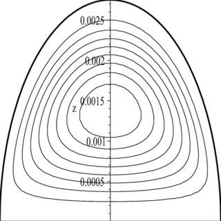 (PDF) Fluid Mechanics of the Human Eye: Aqueous Humour