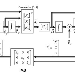 (PDF) Small Scale Mechatronics Devices as Educational and