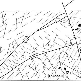 Distribution, strike rose diagram, and equalarea