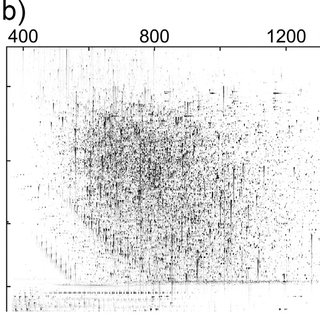 (PDF) Proteome stability analysis of snap frozen, RNAlater