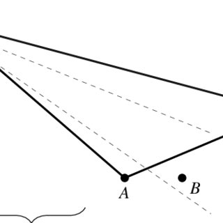 (PDF) An algorithm for continuous piecewise linear