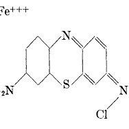methylene blue method reaction Chemical reaction of