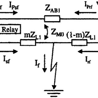 (PDF) Adaptive Distance Protection of Parallel