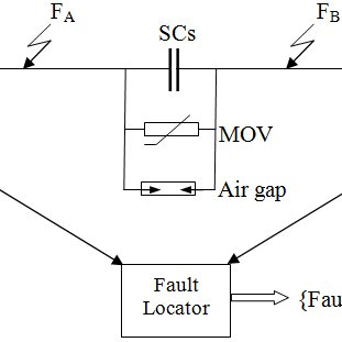 Parallel coupled band pass filter calculator; first
