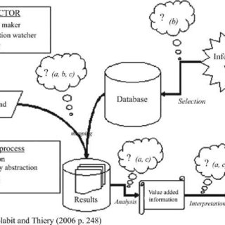 (PDF) Nodes and arcs: Concept map, semiotics, and