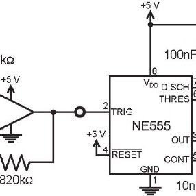 Block diagram of the electrodes EMG signals acquisition